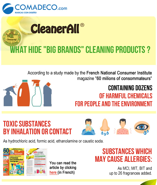 What hide big brands cleaning products?