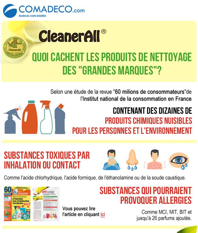 Quoi cachent les produits de nettoyage des grandes marques?